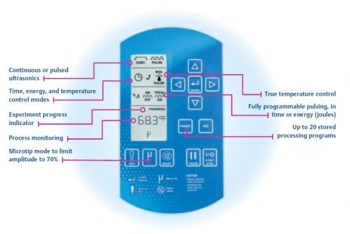 Diagram of Sonifier control panel on SFX